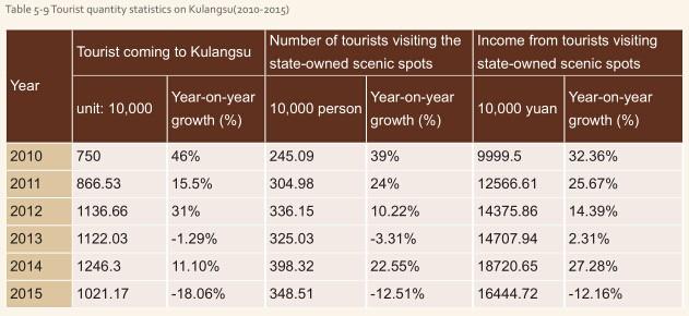 A world-class tourist destination