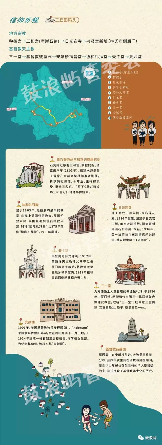 Experience Kulangsu: Introducing Four Cultural Heritage Routes (including a detailed road map)